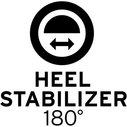 Heel Stabilizer